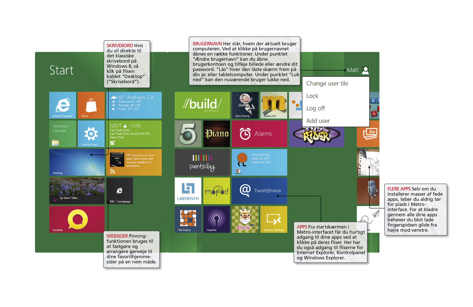 Den komplette guide til Windows 8