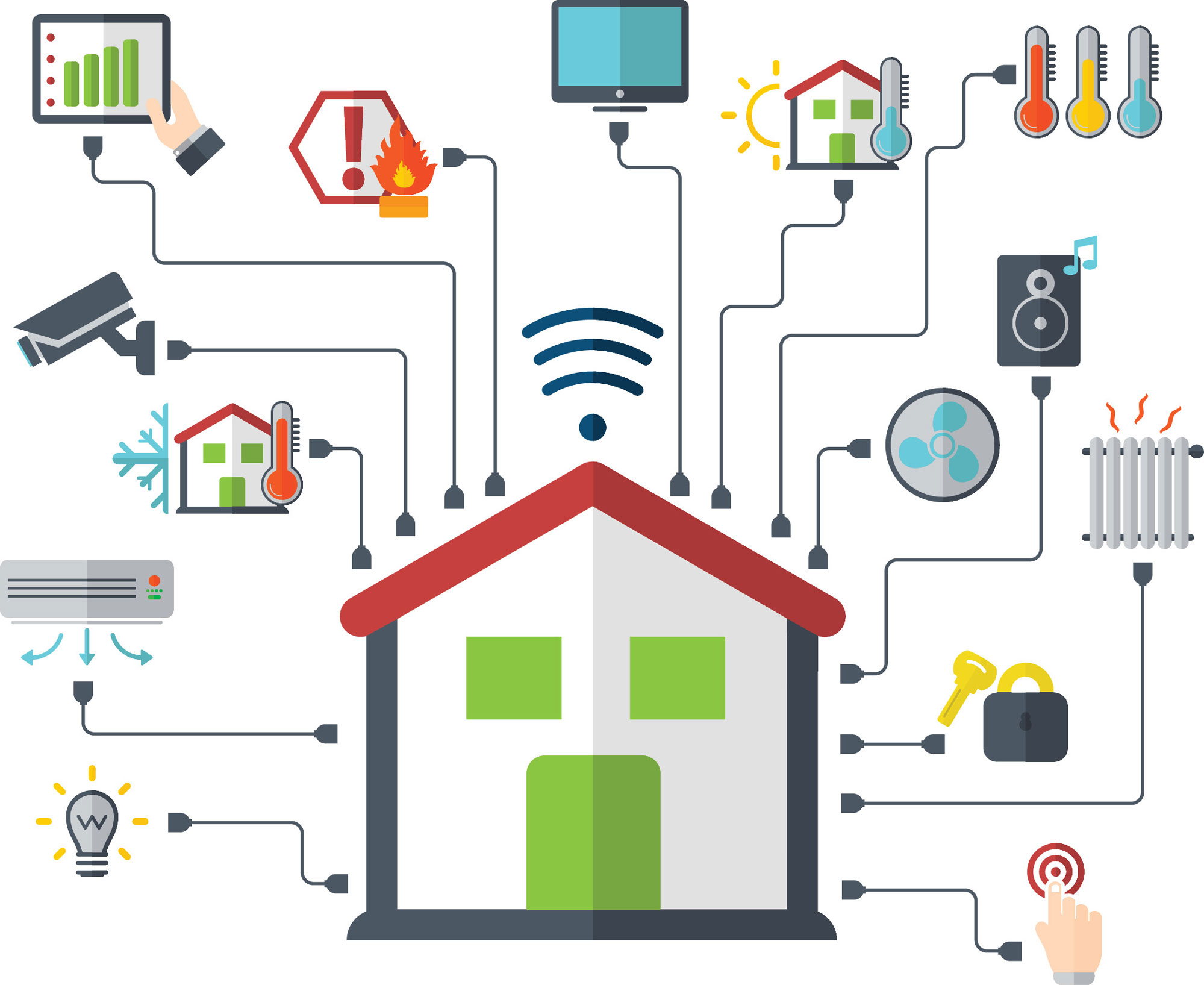 Sikkerhed i Internet of Things