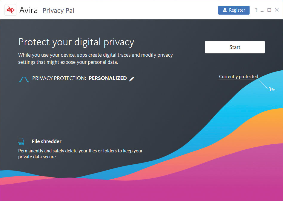 Avira Privacy Pal.